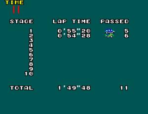 Enduro Racer 14