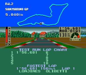 F1 Triple Battle 27