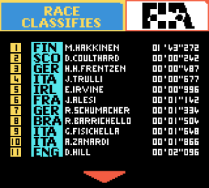 F-1 Racing Championship 18