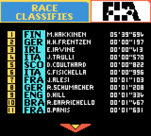F-1 Racing Championship 23